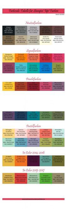 Die 23 Besten Bilder Von Wandfarbe Blau Grun Farbinspiration Und