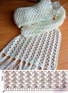 Crochet Shawl Diagram, Crochet Chart, Crochet Lace, Crochet Cardigan, Crochet Scarves, Crochet Clothes, Shawl Patterns, Crochet Stitches Patterns, Knitting Increase