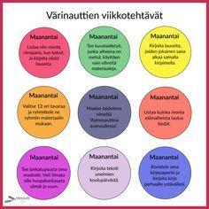 Viikkotehtävät - Värinautit Chart, Writing, Being A Writer