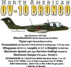 WARBIRDSHIRTS.COM presents 1950-Present T-Shirts, Polos, and Caps, Fighters, Bombers, Recon, Attack, 1950 - Present day. The OV-10 Bronco