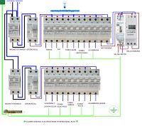Esquemas eléctricos: Cuadro general eléctrico para vivienda nivel alto