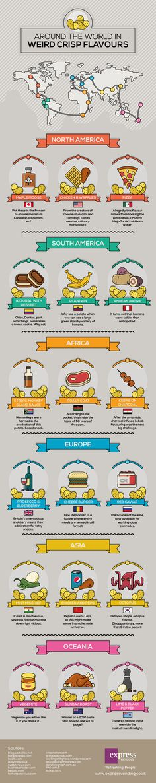 Around the World in Weird Crisp Flavours #Infographic #Food #Travel