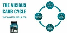 Stop the vicious carb cycle