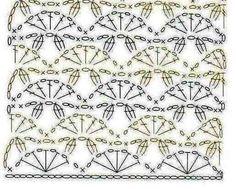Patterns and motifs