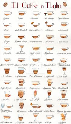 Il Caffe in Italia by GisaPizzatto on DeviantArt This one will be placed in my kitchen! Italians love their coffee and even if I'm a tea person, I can understand why coffee's so popular in Italy. There are more than 50 types of coffe, the ones . Coffee Type, I Love Coffee, Coffee Art, Coffee Shop, Bar Kunst, Italy Coffee, Coffee Infographic, Process Infographic, Café Bar