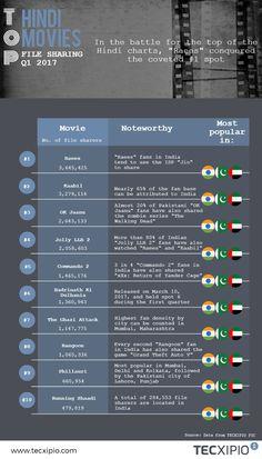 extra torrentsmovies.com 2016 hindi
