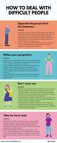 We may not realise that we have supreme power over our own thinking and action, which contributes to how others around us behave. Control what you can and stop thinking about what you can't by following these 4 practices to deal with difficult people #communication #difficultpeople #toxic #selfawareness #coworkers #information #effectivecommunication #leadership #management #personaldevelopment #selfimprovement #learning #people #egos #toxicpeople #work #support
