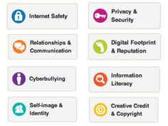 Digital citizenship kit