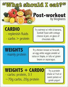 Post Workout Meal Ideas
