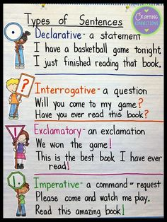 Are you teaching students to identify the four types of sentences? This blog post contains multiple activities that you can use in your upper elementary classroom! Check out the types of sentences anchor chart and download the FREE worksheet and interactive notebook foldable!
