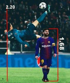 Messi can not score that goal. Come in the comment box. I have enough data daita and time to argue with you! Real Madrid Cristiano Ronaldo, Ronaldo Soccer, Cristiano Ronaldo Juventus, Messi And Ronaldo, Soccer Memes, Football Memes, Soccer Quotes, Soccer Tips, Cr7 Messi