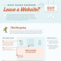 Infographics from KISSmetrics