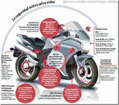Seguridad Activa y la moto