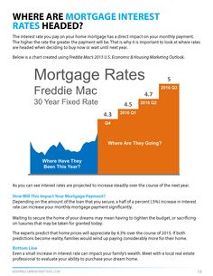 mortgage interest rates forecast this week