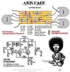 Axis_face_vero.jpg (725×750)