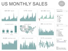 Dashboard Layout and Design | Tableau Public