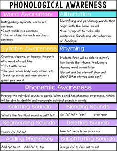 A quick visual reference for teachers distinguishing some key aspects of phonemic awareness and phonological awareness. Teaching Phonics, Kindergarten Literacy, Teaching Reading, Guided Reading, Phonics Rules, How To Teach Phonics, Reading Intervention Classroom, Preschool Assessment, Literacy Centers