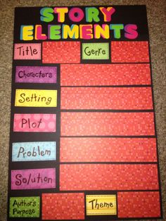 Story elements poster! In love with how this came out! I used poster board, cut out letters, markers, and scrapbook paper. Students used post-it notes to answer each section (title, etc.) call up students to place post-it's in the red sections. I can't wait to use this! Thanks to Pinterest or the inspiration! I just spruced it up and added more to make it 3rd grade appropriate!