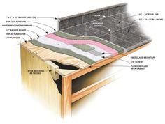 Granite tile countertop