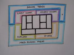 Mapping ideas: Lean Canvas - Wider Context