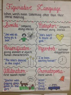 Figurative LanguageYou can find Figurative language and more on our website. Ela Anchor Charts, Reading Anchor Charts, Poetry Anchor Chart, 6th Grade Ela, 4th Grade Reading, Fourth Grade, Guided Reading, English Writing Skills, Teaching English