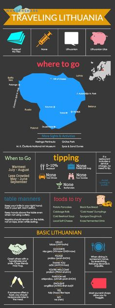 Lithuania Travel Cheat Sheet; Sign up at www.wandershare.com for high-res images.