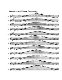Violin Tips Videos Guitar Chords Jazz Guitar Lessons, Music Lessons, Violin Fingering Chart, Violin Scales, Major Scale, Violin Sheet Music, Music Theory, Teaching Music, Music Notes