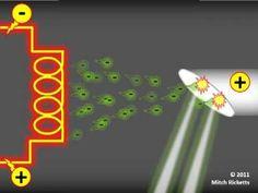 X-Rays: Ionizing Radiation, Part 7.mp4