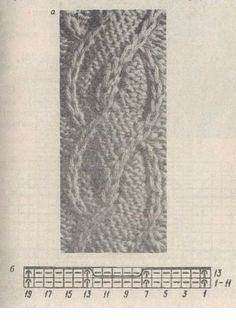 Knitting Stiches, Cable Knitting, Crochet Stitches Patterns, Hand Knitting, Stitch Patterns, Knitting Patterns, New Crafts, Knitting Projects, Making Ideas
