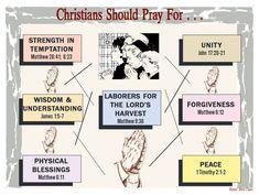 Christians Should Pray For Bible Study Tools, Bible Study Journal, Prayer Warrior, Spiritual Warrior, Spiritual Growth, Faith Quotes, Bible Quotes, Learn The Bible, Bible Prayers