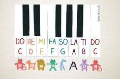 How to teach kids the notes on the piano in an easy and fun way!