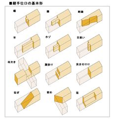 basic japanese wood joint                                                                                                                                                                                 More