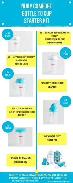 Nuby 6-Stage Comfort™ 360° PLUS+™ BPA Free Bottle to Cup Kit | Baby bottles | Trainer Cups | toddler feeding | toddler utensils | Sippy Cups | Motherhood Simplified with Nuby | Crazy Life with Littles