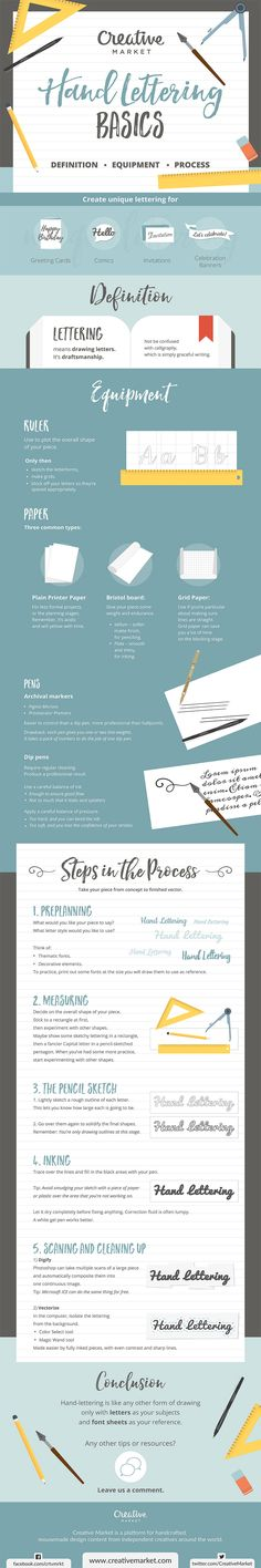 On the Creative Market Blog - Infographic: Hand Lettering Basics