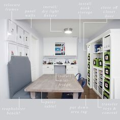 Transitioning the Office to a Big Kid's Space (IHeart Organizing) Boys Room Decor, Kids Decor, Kids Room, Home Office Organization, Home Office Decor, Organization Ideas, Inspiration For Kids, Room Inspiration, Kids Office