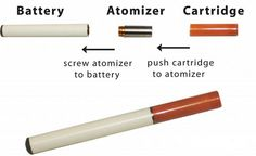 With traditional cigarettes, when you take a puff, you take in carcinogens, tar and various harmful chemicals. You can avoid it with electronic cigarettes. Electronic cigarettes come with special devices incorporating a battery, charger and a replace Electronic Cigarette,  New cigarette,  Cigarette 2013,  nice cigarette,  Cigarette for man