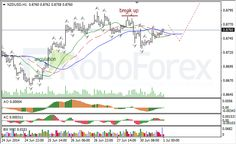 http://www.roboforex.pt/analytics/forex-forecast/technical-analysis/technical-07012014-4/