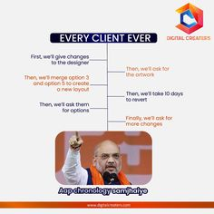 Do you agree that the clients follow this Chronology? Comment your experiences in the comment section below. Have a Smiling Saturday! #digitalmarketing #clients #socialmediamarketing #socialmedia #designs #chronology #branding #SEO #OnlineMarketing #business #digitalcreaters #Advertising #webdesign #instagram #facebook #true #instagood #trending #growyourbusiness #contactus #DC #deals #marketingservices #digitalwork #digitalworld Best Marketing Companies, Best Digital Marketing Company, Digital Marketing Services, Online Marketing, Social Media Marketing, Best Web Development Company, Marketing Poster, Seo Agency, Digital Trends