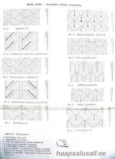Oled jõudnud kirgliku käsitöölise blogisse! Teemad, milles võid lugeda ja inspiratsiooni leida ulatuvad peenest pitsikudumisest taaskasutusmaterjalist ehete tegemiseni. * I´m a passionated artisan! Love traditional lace knitting, crocheting and jewelry making. Welcome to my craft blog!