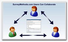 Create an internal or external Customer Survey and then import it to the customer list in your account to launch your survey.
