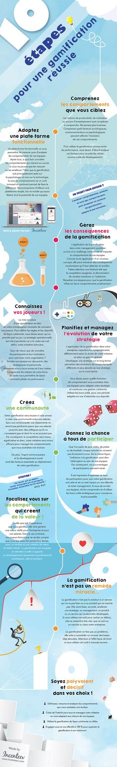 Infographie-formation-gamification.jpg (650×4242)