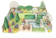 Gestaltung eines kleine Grundstücks