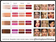 Wondering what color is best for your skin tone? Here's a color chart to help you out  #lipsense #lipsenseliquidlipcolor #lastinglips…