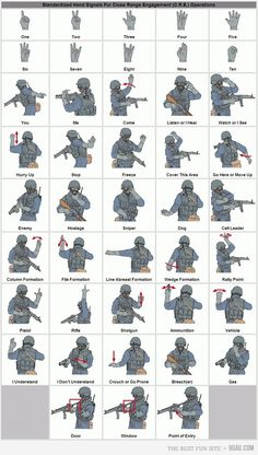 Standardized Hand Signals for Close Range Engagement (C.R.E.) Operations