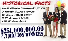 Throwback Thursday: PCH Celebrates Over 75 Millionaires and Counting! | PCH Blog