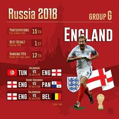 England's group & fixtures for the 2018 World Cup group stage. England World Cup Team, England Group, World Cup Fixtures, Fifa 1, Mens World Cup, Soccer Cup, World Cup Groups, Match Of The Day, Word Cup
