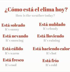 Spanish Help, Spanish Notes, Spanish Lessons For Kids, Learning Spanish For Kids, Learn To Speak Spanish, Spanish Basics, Spanish English, Spanish Language Learning, Learn English Words