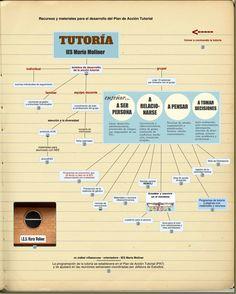 tutoría 2013-14