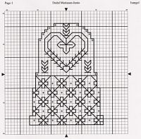 blackwork charts thimbles - Google Search