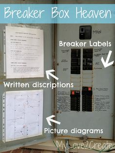 Breaker Box Heaven - need to do this- especially since you're never in here unless there's a problem!